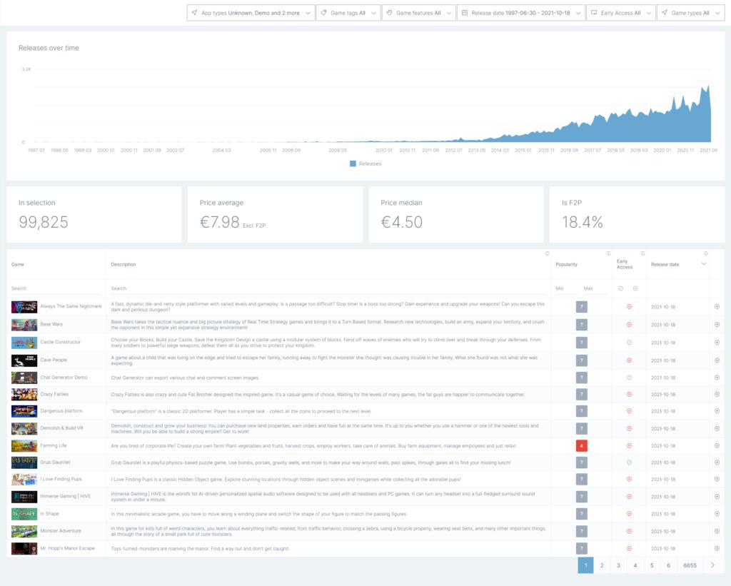 Steam Data Suite niche explorer, part of the Market solution